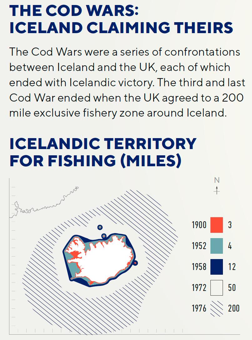 the-cod-wars